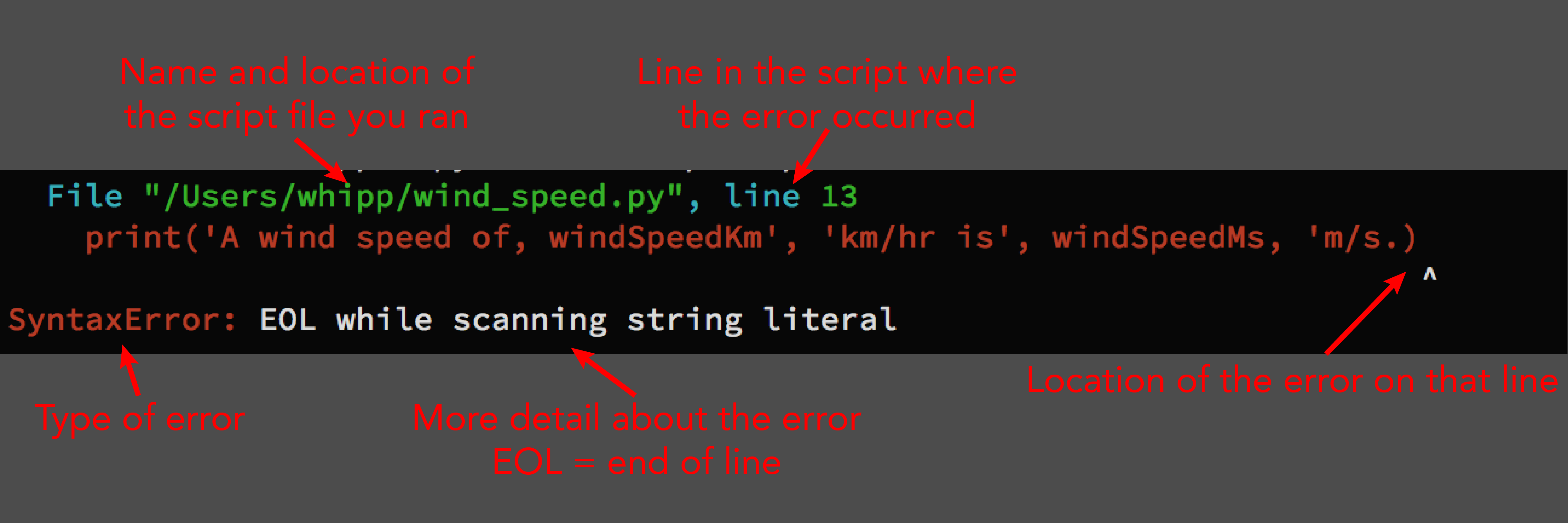 A SyntaxError, annotated